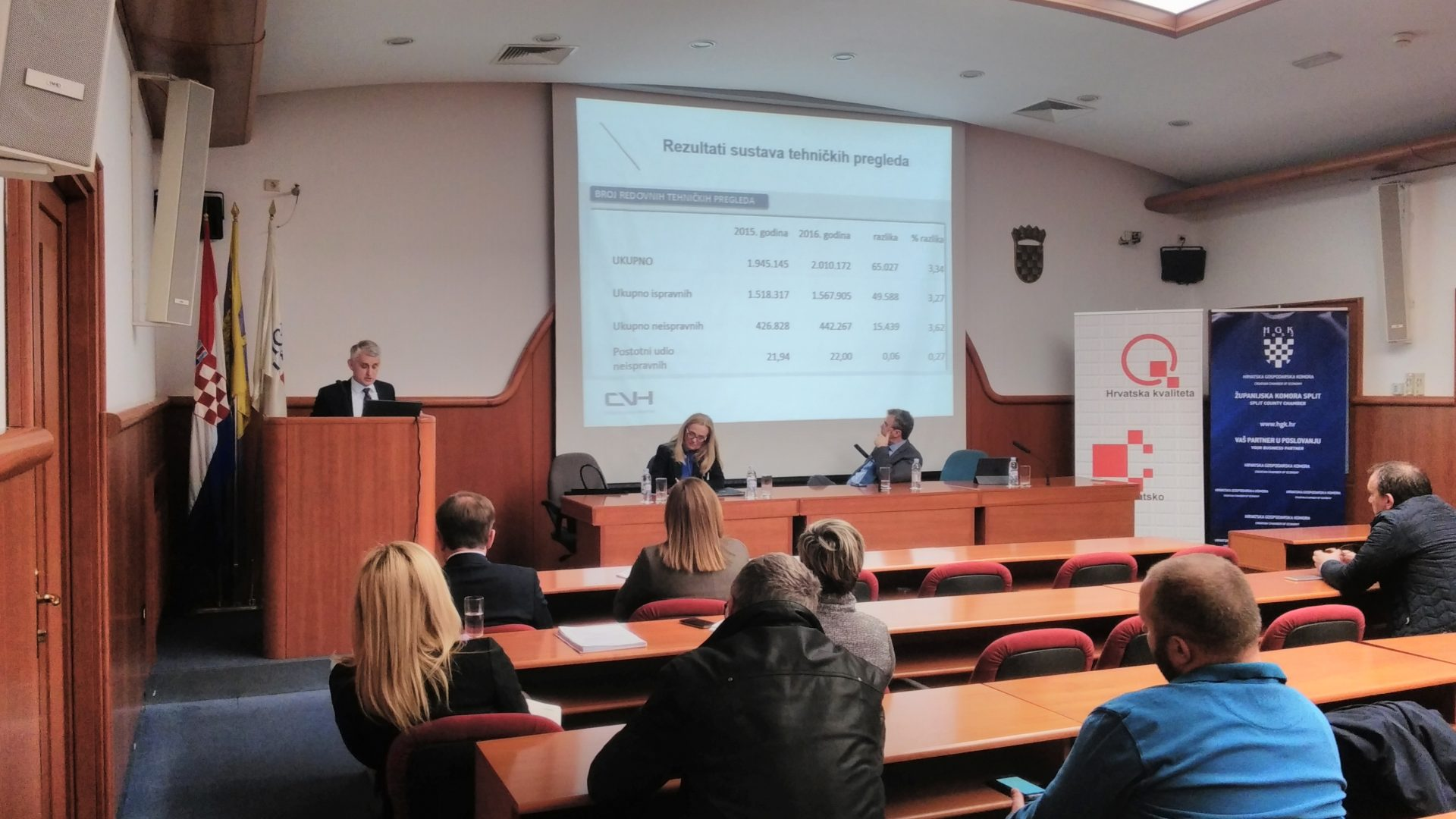 ŽK Split: Strukovna grupacija trgovine motornim vozilima i dijelovima
