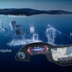 """Mercedes predstavlja """"svemirski"""" multimedijski sustav: dužina zaslona 142 cm, 8-jezgreni procesor, 24GB RAM-a, AI…"""